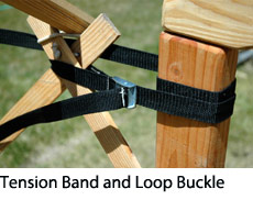 Tension Band and Loop Buckle